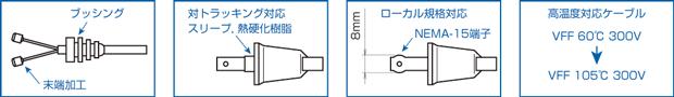 ブッシング, 末端加工, 耐トラッキング, スリープ, 熱硬化樹脂, NEMA-15