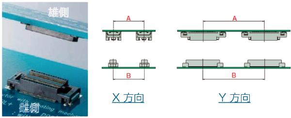 QZAC-60FYBL+, QZAC-60FYL+, QZAC-60MYBL+, QZAC-60MYL+