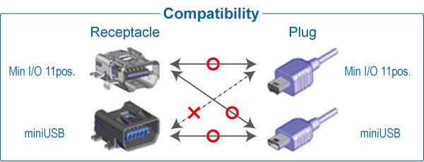 AXJ436540 & AXJ443000 Fit compatibility